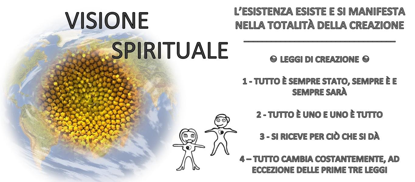 10 - Visione Spirituale 1