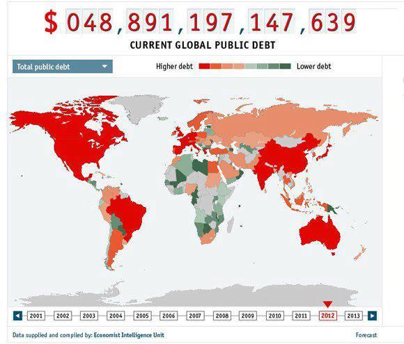 Debito pubblico globale