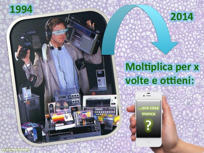 Tecnologia 94-14