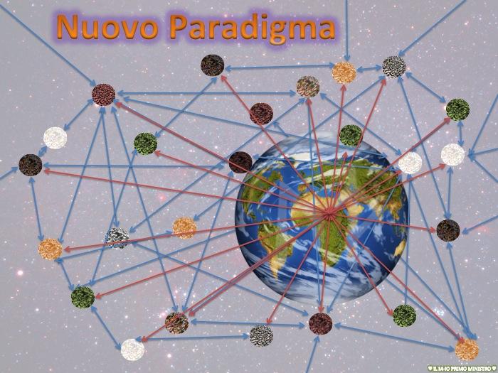 Nuovo Paradigma IMPM1