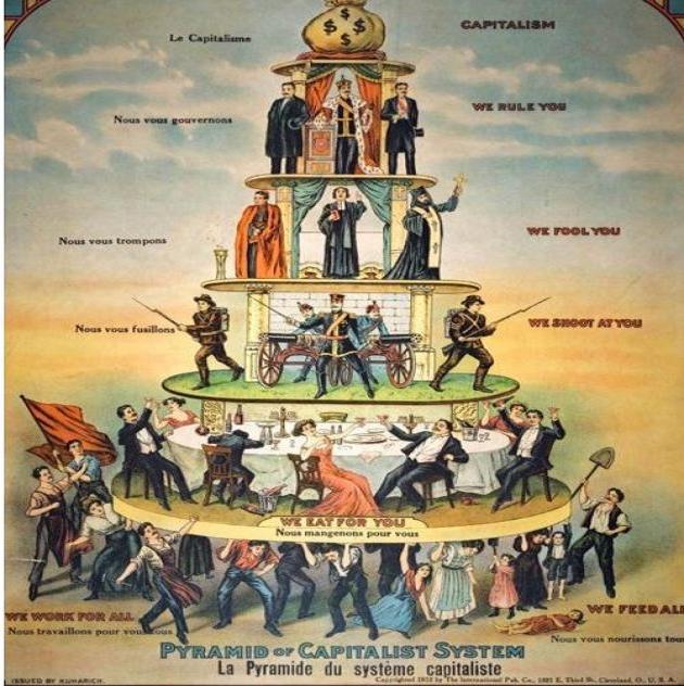la-piramide-del-sistema-capitalista