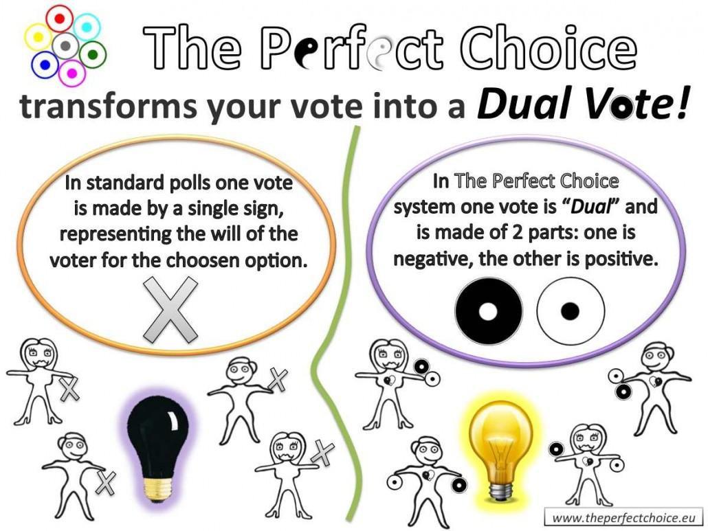TPC 018.1 Vote Transforming