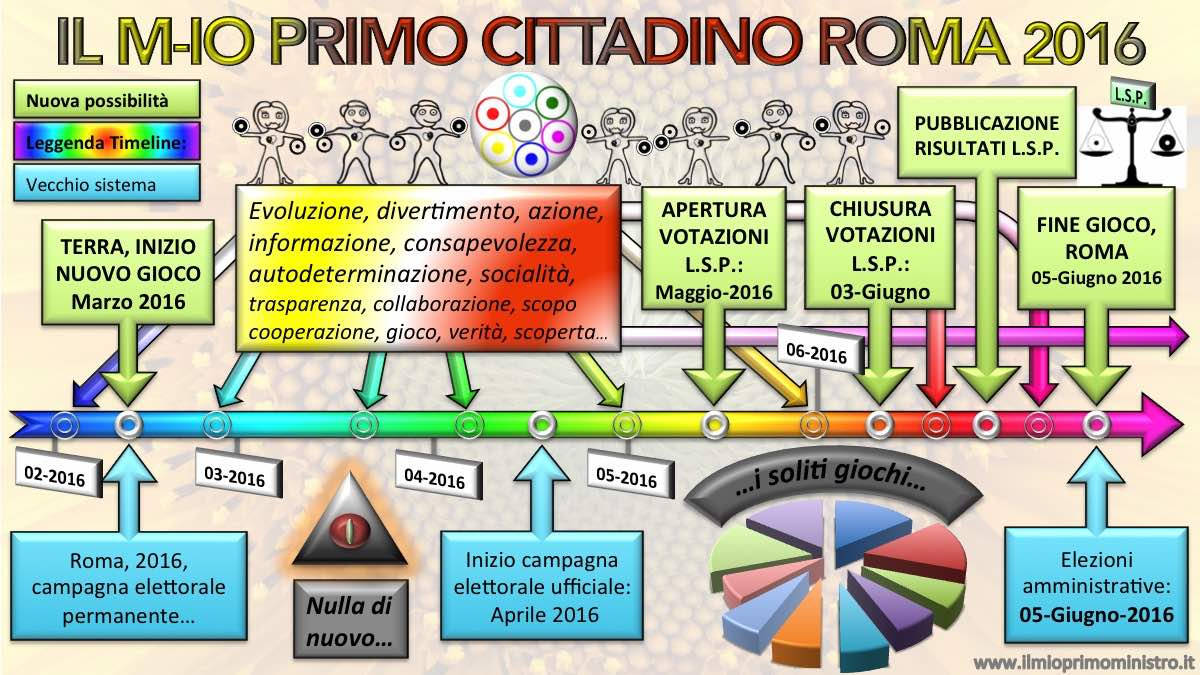 IMPC RM TIMELINE 2016 2.0 RES